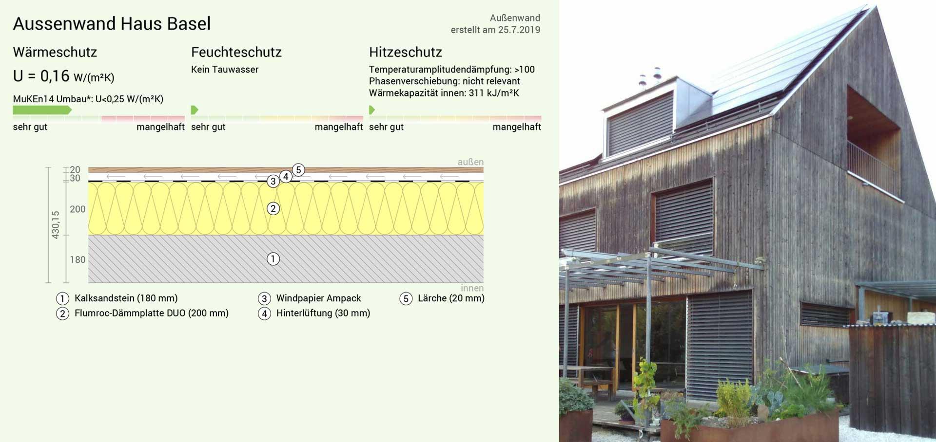 Aussenwand Berechnung Haus Basel